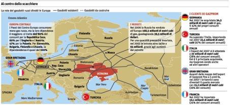 gasdotto-russi-diretti-in-europa