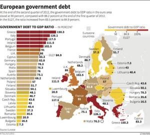 2012.11-debito pubblico europeo